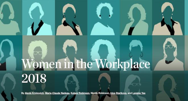 Women in the Workplace 2018: lo stallo delle aziende che predicano bene