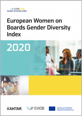Gender Diversity Index 2020