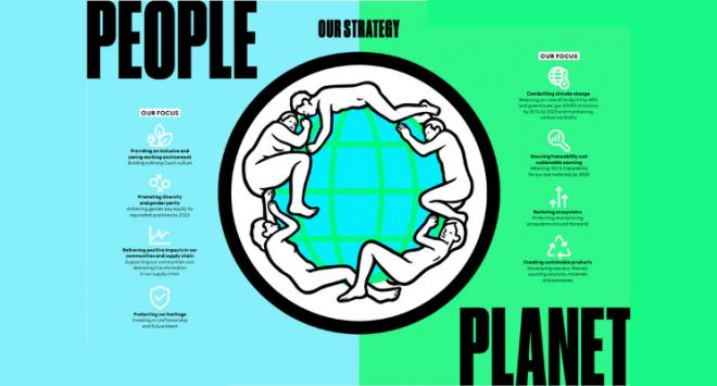 Gucci: come generare un cambiamento positivo per le persone e per il pianeta